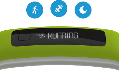 MoveReady Indicators